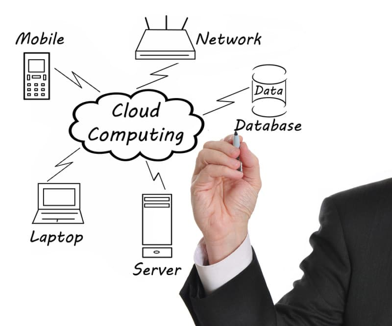 Businessman drawing a Cloud Computing diagram on the whiteboard - network, database, server, laptop, mobile