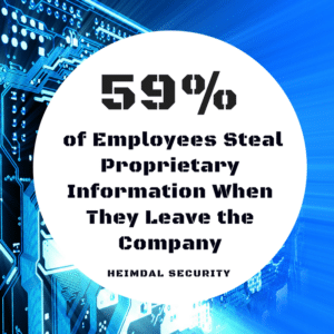 Employees Security Threats