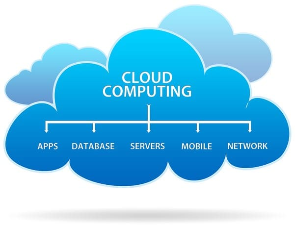 High resolution graphic of several different clouds with the words cloud computing on white background.
