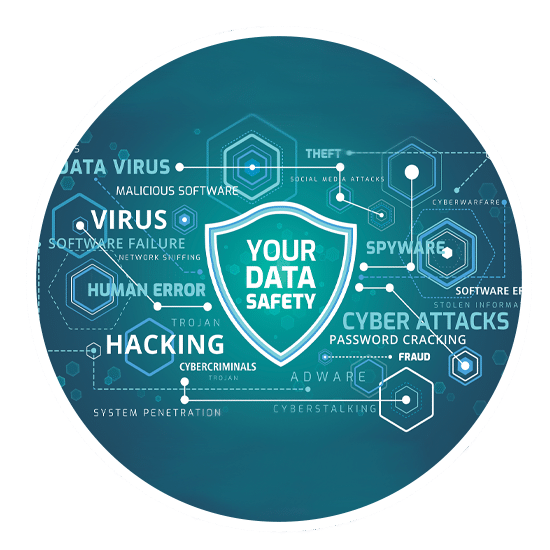 IT Security Services and Audit | Biz Technology Solutions